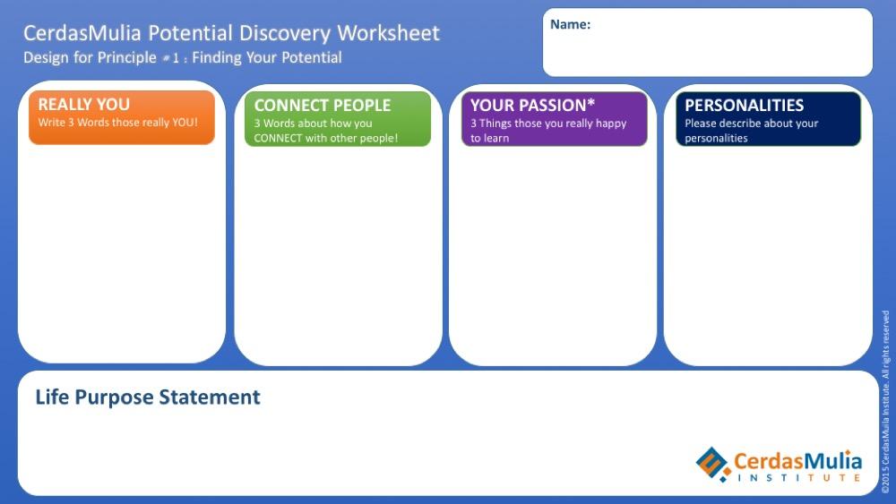 Lembar Kerja Menemukan Potensi dari CerdasMulia Institute